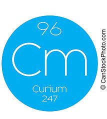 Informative Illustration of the Periodic Element - Curium -...