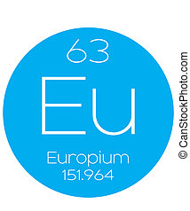 Informative Illustration of the Periodic Element - Europium...