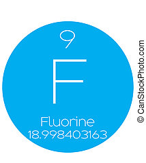 Informative Illustration of the Periodic Element - Flourine...