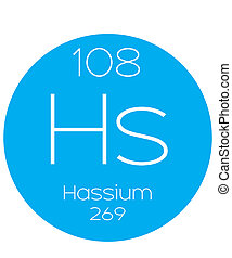 Informative Illustration of the Periodic Element - Hassium -...