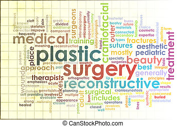 Plastic Surgery as Before and After Results