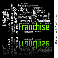 Franchise Word Means Prerogative Wordclouds And Words -...