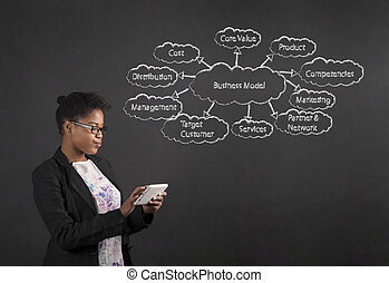 African woman with tablet with a business model diagram on...