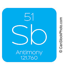 Informative Illustration of the Periodic Element - Antimony...