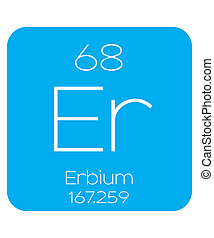 Informative Illustration of the Periodic Element - Erbium -...