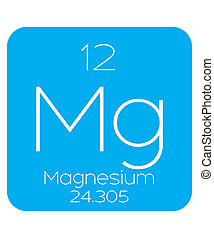 Informative Illustration of the Periodic Element - Magnesium...