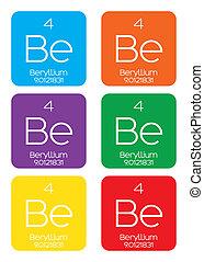 Informative Illustration of the Periodic Element - Beryllium...
