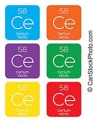 Informative Illustration of the Periodic Element - Cerium -...