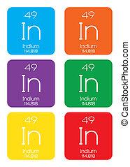 Informative Illustration of the Periodic Element - Indium -...