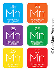 Informative Illustration of the Periodic Element - Manganese...