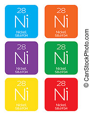Informative Illustration of the Periodic Element - Nickel -...