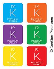 Informative Illustration of the Periodic Element - Potassium...