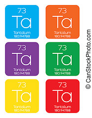 Informative Illustration of the Periodic Element - Tantalum...