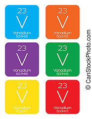Informative Illustration of the Periodic Element - Vanadium...