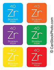 Informative Illustration of the Periodic Element - Zirconium...