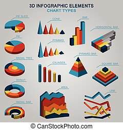 vector 3d inforgraphic elements of chart types EPS