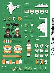 india infographic set