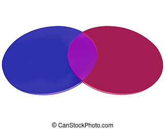 Red Blue Venn Diagram Two Circles Overlapping - Two circles...
