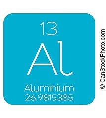 Informative Illustration of the Periodic Element - Aluminium...