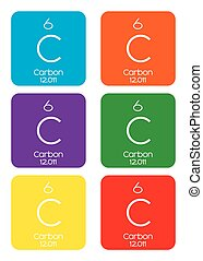 Informative Illustration of the Periodic Element - Carbon -...