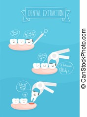 teeth comics about dental extraction, vector on blue