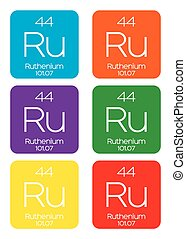 Informative Illustration of the Periodic Element - Ruthenium...