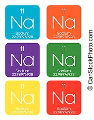 Informative Illustration of the Periodic Element - Sodium -...