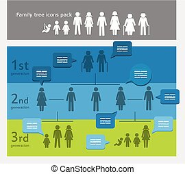 Family tree icon pack with three generations