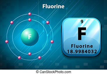 Symbol and electron diagram for Fluorine illustration