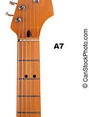 A7 Guitar Chord Diagram