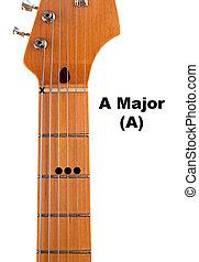 A Guitar Chord Diagram