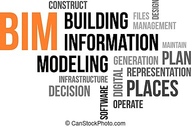 word cloud - bim - A word cloud of building information...