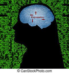 Expression mind control