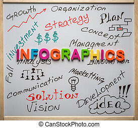 white board with graphs and marked infographics