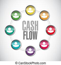 cash flow connections sign concept illustration design...