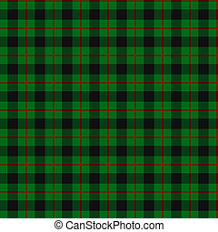 Clan Kincaid Tartan - A seamless patterned tile of the clan...