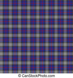 Clan Kinnaird Tartan - A seamless patterned tile of the clan...