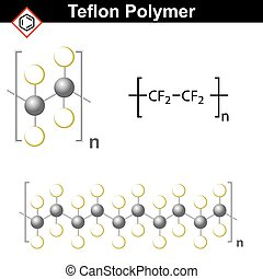 Teflon polymer structure - Structural chemical formula and...