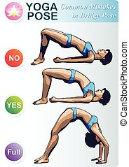 YOGA Bridge Pose - Pictures figures yoga poses with common...
