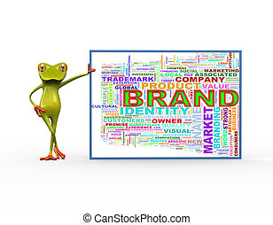 3d frog with brand wordcloud
