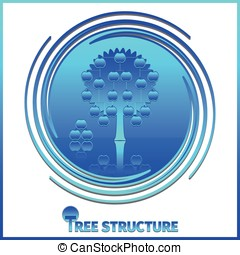Tree structure corporate hierarchy