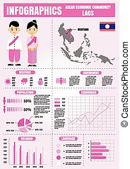 Laos - Infographics for asean economic community Map of Laos...