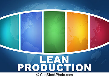 Lean Production text illustration concept on blue background...