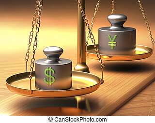Dollar x Yen - Scales of justice weighing two currencies....