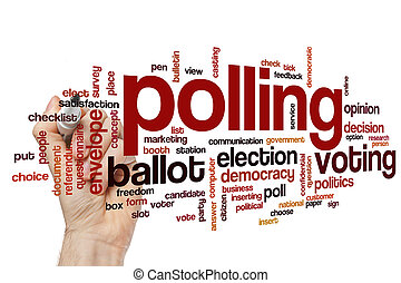 Polling word cloud concept - Polling word cloud