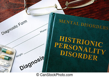 Histrionic personality disorder concept. Diagnostic form and...