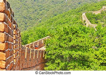 "Close-Up Great Wall of China, section ""Mitianyu"". - Close-Up..."
