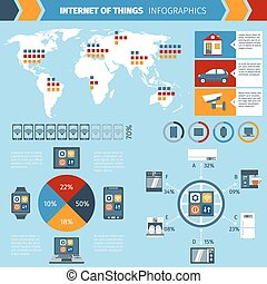 Internet of things infographics chart - Internet of things...
