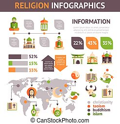 Religion Infographics Set
