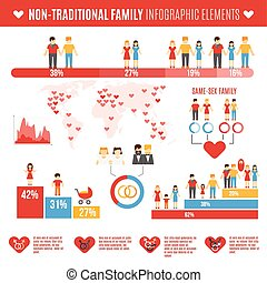 Non-traditional Family Infographics - Non-traditional family...